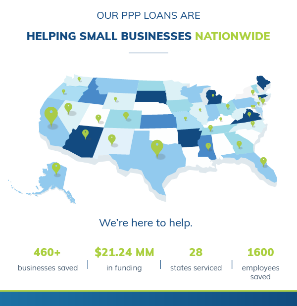 Clearinghouse CDFI 2021 - PPP Impacts